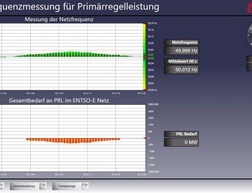 Präzisions-Netzfrequenzmessung mit sicherer Datenübertragung für Primärregelleistung und Netzfrequenzüberwachung (GER)